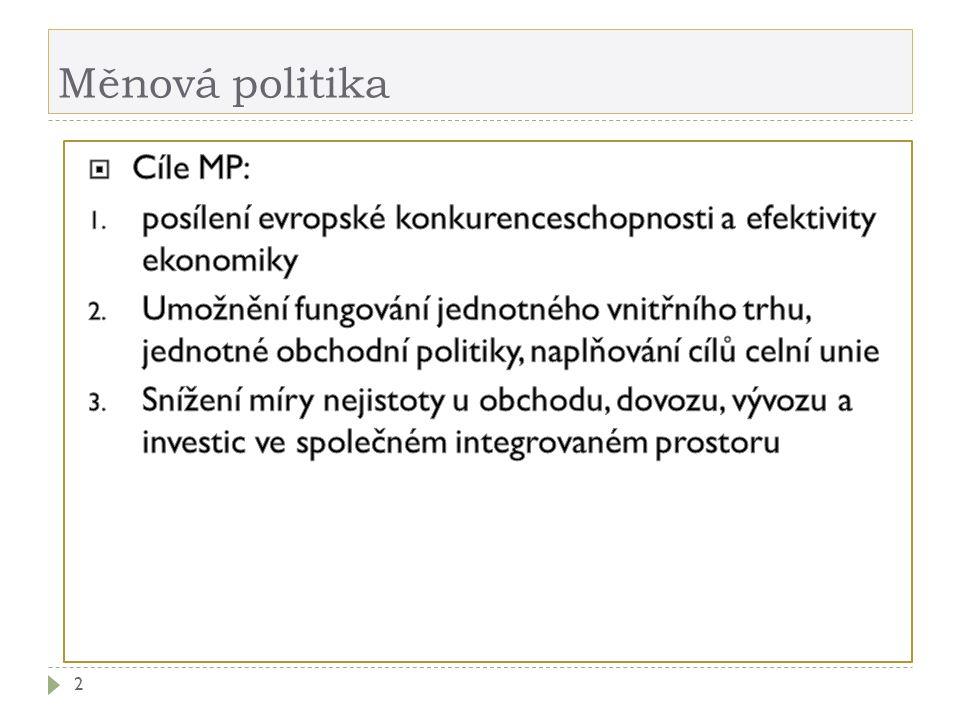 Měnová politika 2