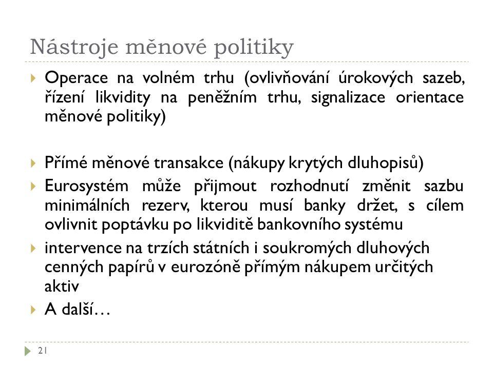 Nástroje měnové politiky 21  Operace na volném trhu (ovlivňování úrokových sazeb, řízení likvidity na peněžním trhu, signalizace orientace měnové politiky)  Přímé měnové transakce (nákupy krytých dluhopisů)  Eurosystém může přijmout rozhodnutí změnit sazbu minimálních rezerv, kterou musí banky držet, s cílem ovlivnit poptávku po likviditě bankovního systému  intervence na trzích státních i soukromých dluhových cenných papírů v eurozóně přímým nákupem určitých aktiv  A další…