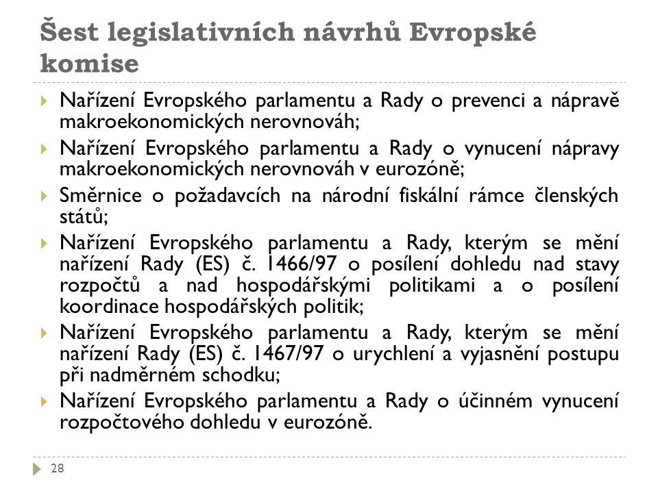 Šest legislativních návrhů Evropské komise 28  Nařízení Evropského parlamentu a Rady o prevenci a nápravě makroekonomických nerovnováh;  Nařízení Evropského parlamentu a Rady o vynucení nápravy makroekonomických nerovnováh v eurozóně;  Směrnice o požadavcích na národní fiskální rámce členských států;  Nařízení Evropského parlamentu a Rady, kterým se mění nařízení Rady (ES) č.