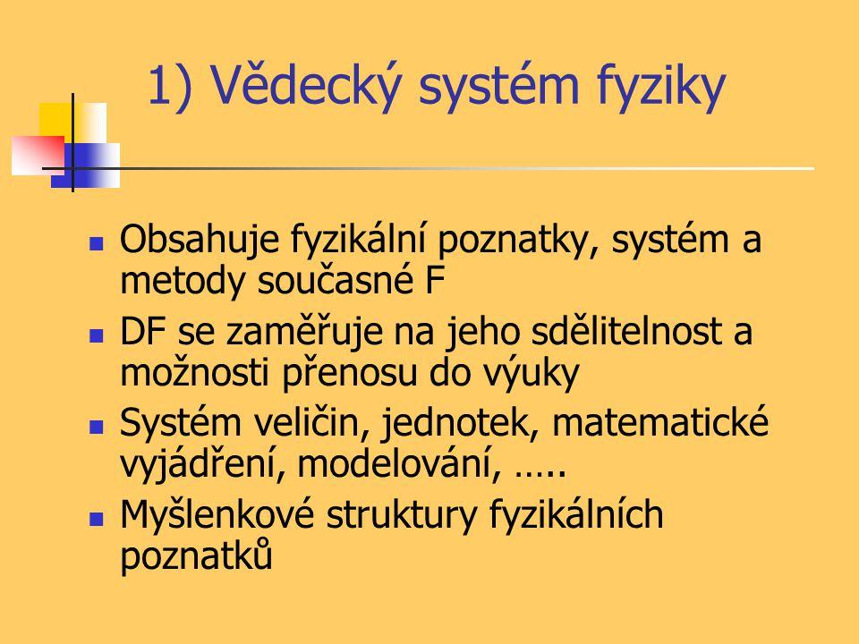 1) Vědecký systém fyziky Obsahuje fyzikální poznatky, systém a metody současné F DF se zaměřuje na jeho sdělitelnost a možnosti přenosu do výuky Systé