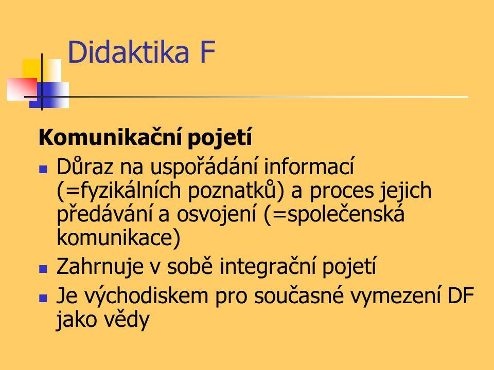 Didaktika F Komunikační pojetí Důraz na uspořádání informací (=fyzikálních poznatků) a proces jejich předávání a osvojení (=společenská komunikace) Za