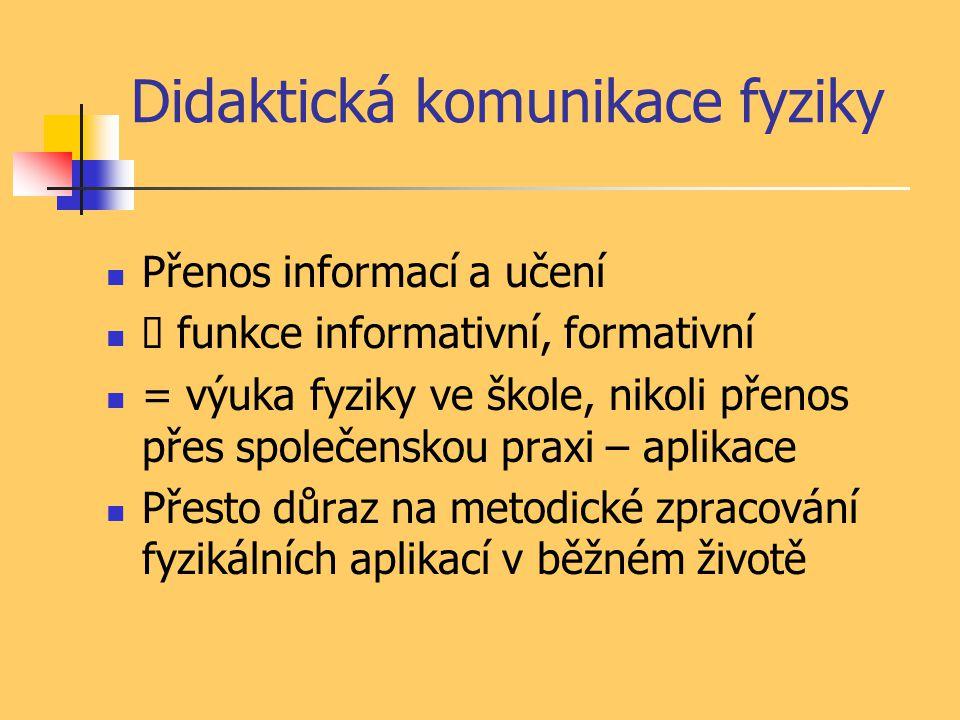Didaktická komunikace fyziky Přenos informací a učení  funkce informativní, formativní = výuka fyziky ve škole, nikoli přenos přes společenskou praxi