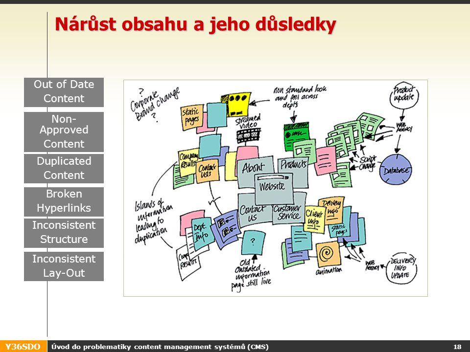 Y36SDO Úvod do problematiky content management systémů (CMS) 17 www.mzv.cz 130 ambasád 150 jazyků 300 editorů jednotný design sdílení informací