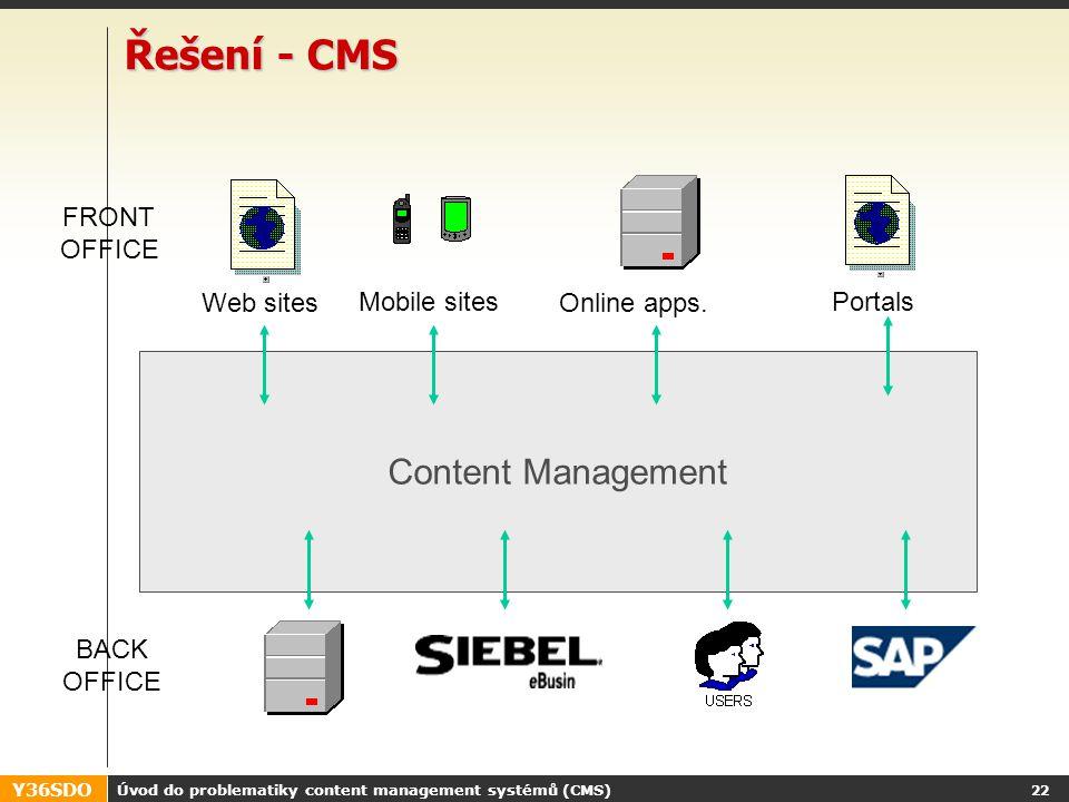 Y36SDO Úvod do problematiky content management systémů (CMS) 21 Konflikty při pořizování obsahu PUBLISHING Collateral ManualsWebSitePortalCall Center