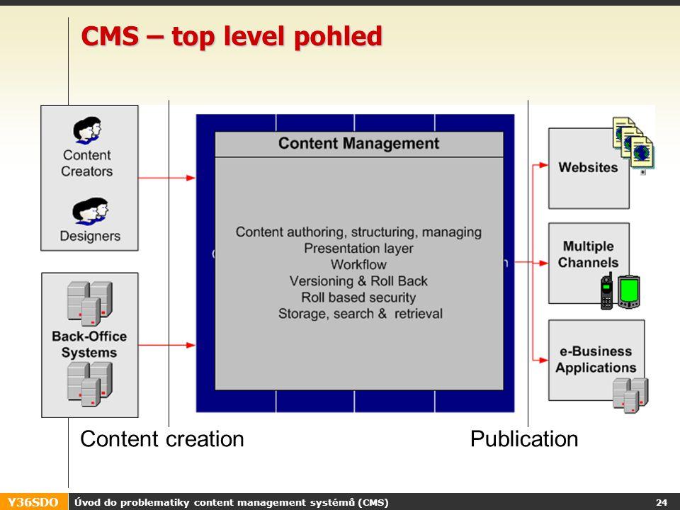 Y36SDO Úvod do problematiky content management systémů (CMS) 23 Všeobecně - proč CMS 1.Pro systematické vytváření, sdílení, řízení a dodání vytvořeného obsahu 2.Pro internetové, ale i intranetové projekty 3.Získávání obsahu z různých interních i externích zdrojů 4.Objem vytvářeného digitálního obsahu stále roste > vzniká potřeba nástrojů pro jeho management 5.Potřeba dodávat stále více správných informací ve správném čase správné cílové skupině 6.Pro zlepšení firemní komunikace s klienty, partnery a zaměstnanci 7.Rychlá a systematická realizace e-business projektů a content driven aplikací