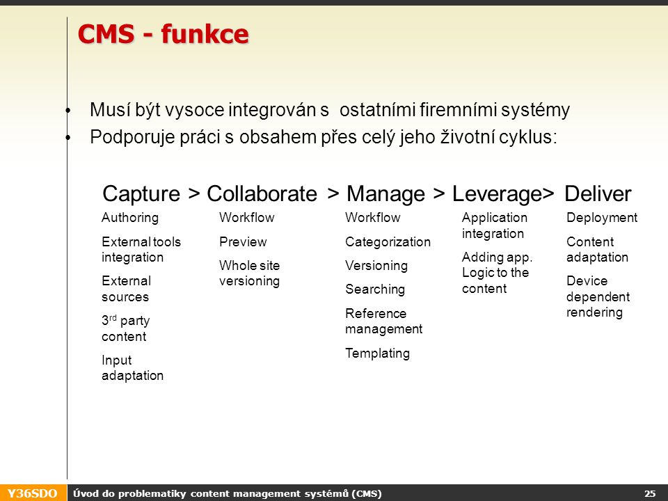 Y36SDO Úvod do problematiky content management systémů (CMS) 24 CMS – top level pohled Content creationPublication