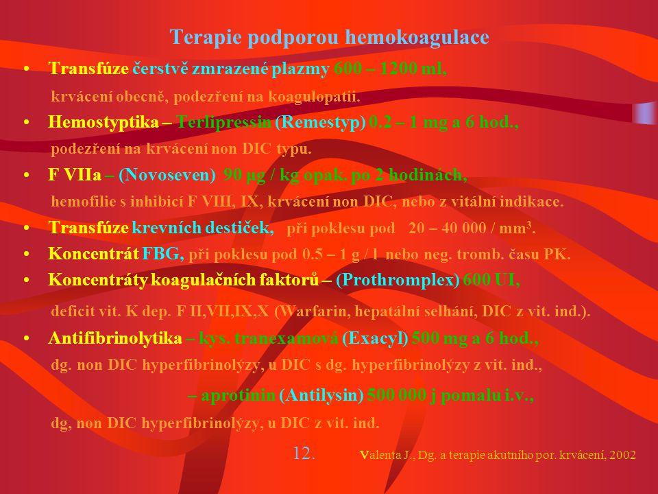 Terapie podporou hemokoagulace Transfúze čerstvě zmrazené plazmy 600 – 1200 ml, krvácení obecně, podezření na koagulopatii.