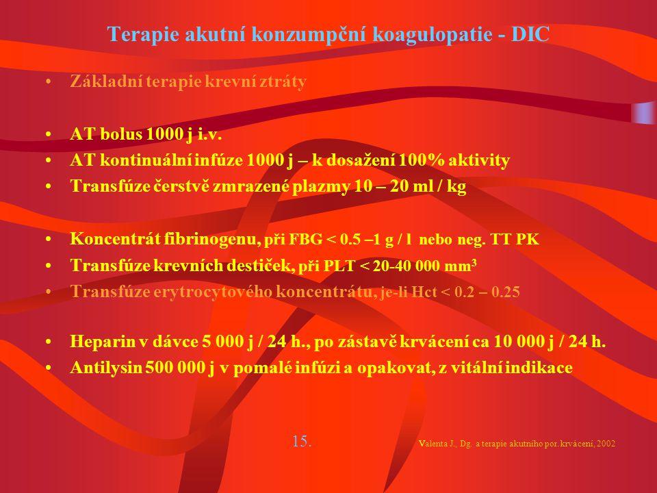 Terapie akutní konzumpční koagulopatie - DIC Základní terapie krevní ztráty AT bolus 1000 j i.v.