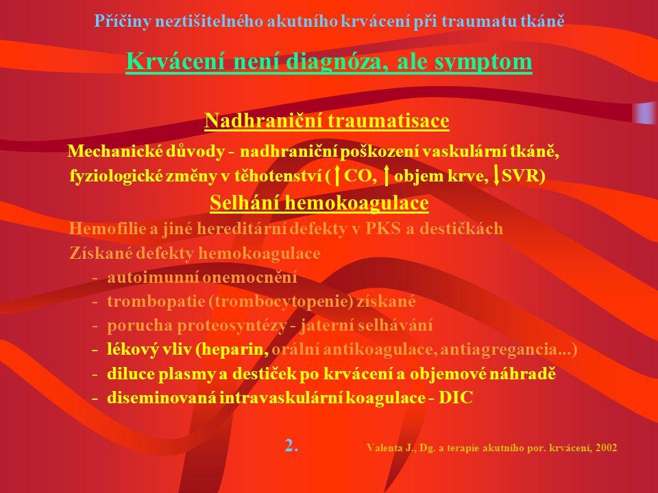 Příčiny neztišitelného akutního krvácení při traumatu tkáně Krvácení není diagnóza, ale symptom Nadhraniční traumatisace Mechanické důvody - nadhraniční poškození vaskulární tkáně, fyziologické změny v těhotenství ( CO, objem krve, SVR) Selhání hemokoagulace Hemofilie a jiné hereditární defekty v PKS a destičkách Získané defekty hemokoagulace - autoimunní onemocnění - trombopatie (trombocytopenie) získané - porucha proteosyntézy - jaterní selhávání - lékový vliv (heparin, orální antikoagulace, antiagregancia...) - diluce plasmy a destiček po krvácení a objemové náhradě - diseminovaná intravaskulární koagulace - DIC 2.