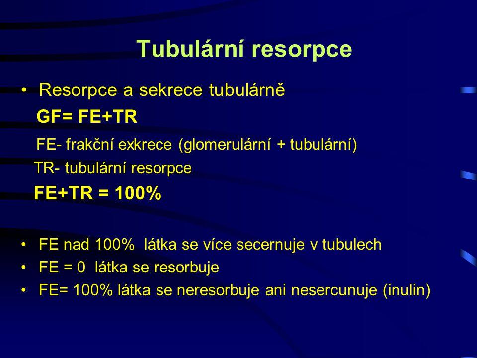 Tubulární resorpce Resorpce a sekrece tubulárně GF= FE+TR FE- frakční exkrece (glomerulární + tubulární) TR- tubulární resorpce FE+TR = 100% FE nad 10
