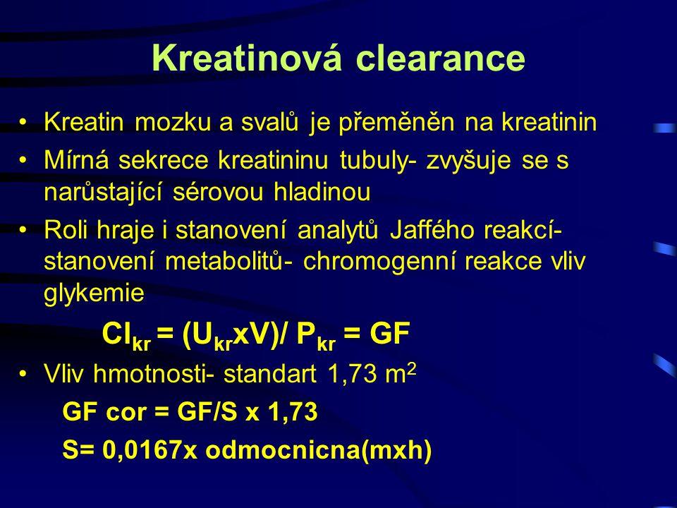 Kreatinová clearance Kreatin mozku a svalů je přeměněn na kreatinin Mírná sekrece kreatininu tubuly- zvyšuje se s narůstající sérovou hladinou Roli hr
