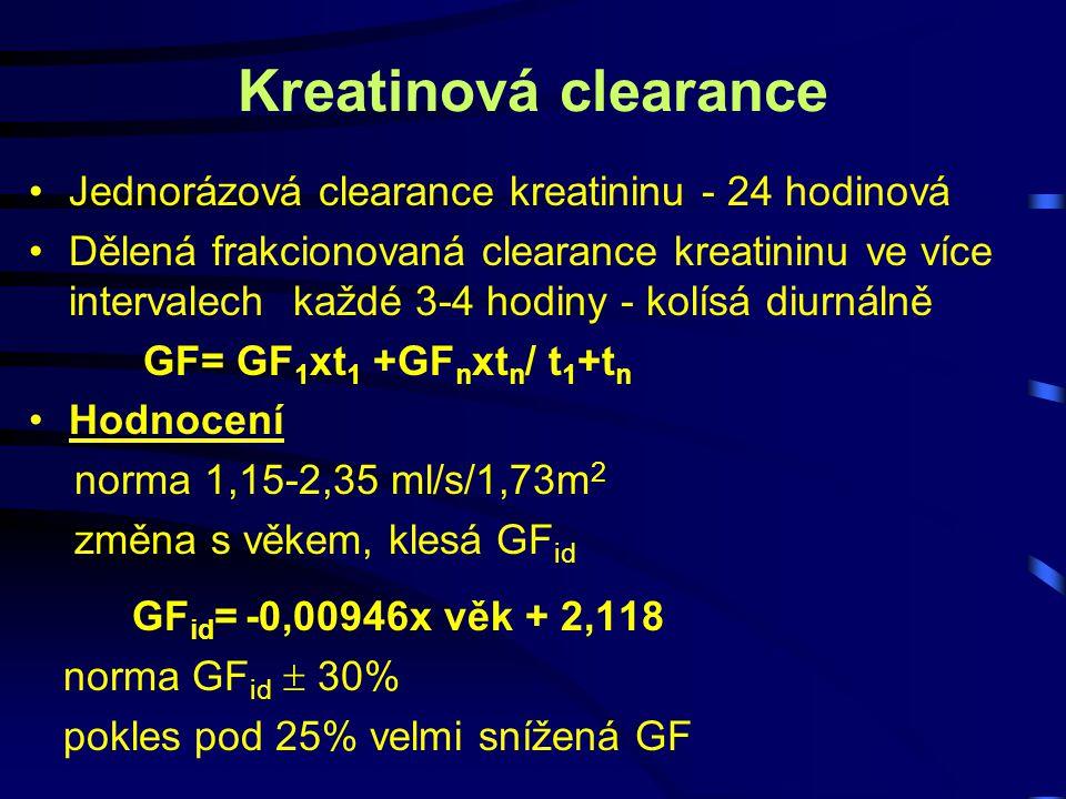 Kreatinová clearance Jednorázová clearance kreatininu - 24 hodinová Dělená frakcionovaná clearance kreatininu ve více intervalech každé 3-4 hodiny - k