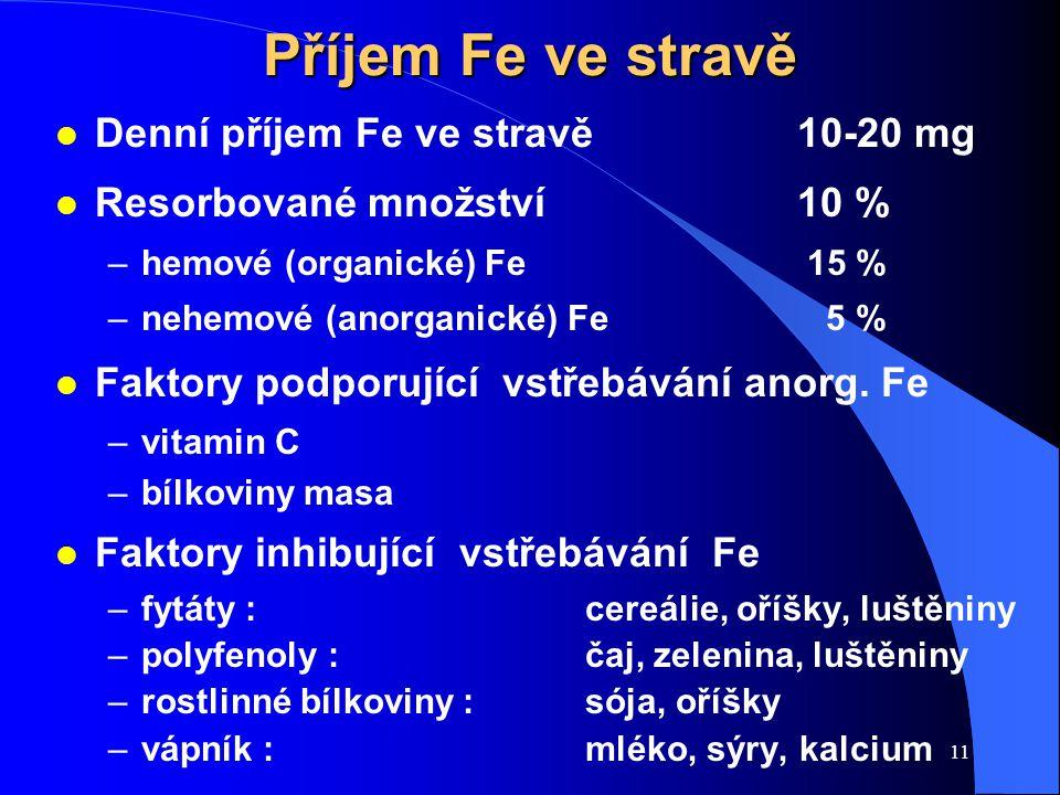 11 Příjem Fe ve stravě l Denní příjem Fe ve stravě10-20 mg l Resorbované množství 10 % –hemové (organické) Fe 15 % –nehemové (anorganické) Fe 5 % l Faktory podporující vstřebávání anorg.