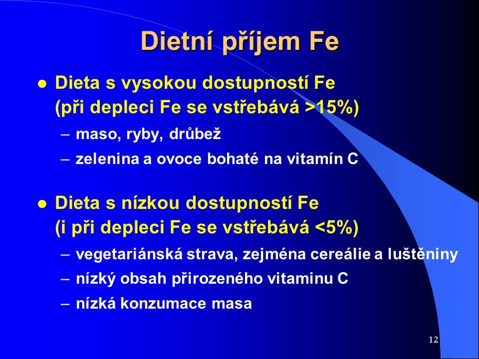12 Dietní příjem Fe l Dieta s vysokou dostupností Fe (při depleci Fe se vstřebává >15%) –maso, ryby, drůbež –zelenina a ovoce bohaté na vitamín C l Dieta s nízkou dostupností Fe (i při depleci Fe se vstřebává <5%) –vegetariánská strava, zejména cereálie a luštěniny –nízký obsah přirozeného vitaminu C –nízká konzumace masa