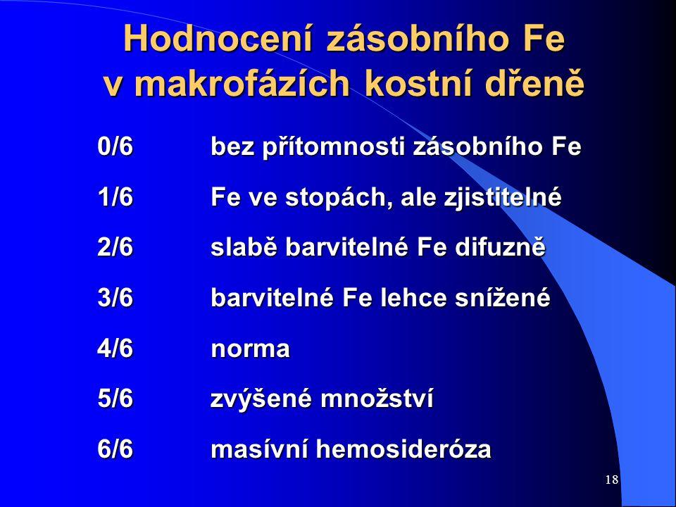 18 Hodnocení zásobního Fe v makrofázích kostní dřeně 0/6bez přítomnosti zásobního Fe 1/6Fe ve stopách, ale zjistitelné 2/6slabě barvitelné Fe difuzně 3/6barvitelné Fe lehce snížené 4/6norma 5/6zvýšené množství 6/6masívní hemosideróza