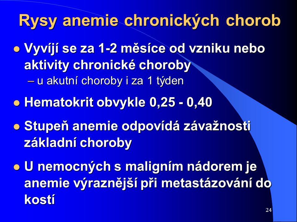 24 Rysy anemie chronických chorob l Vyvíjí se za 1-2 měsíce od vzniku nebo aktivity chronické choroby –u akutní choroby i za 1 týden l Hematokrit obvy