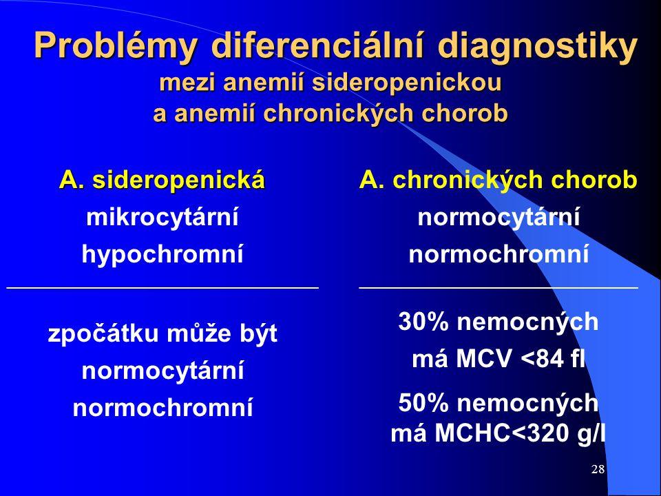 28 Problémy diferenciální diagnostiky mezi anemií sideropenickou a anemií chronických chorob Problémy diferenciální diagnostiky mezi anemií sideropeni
