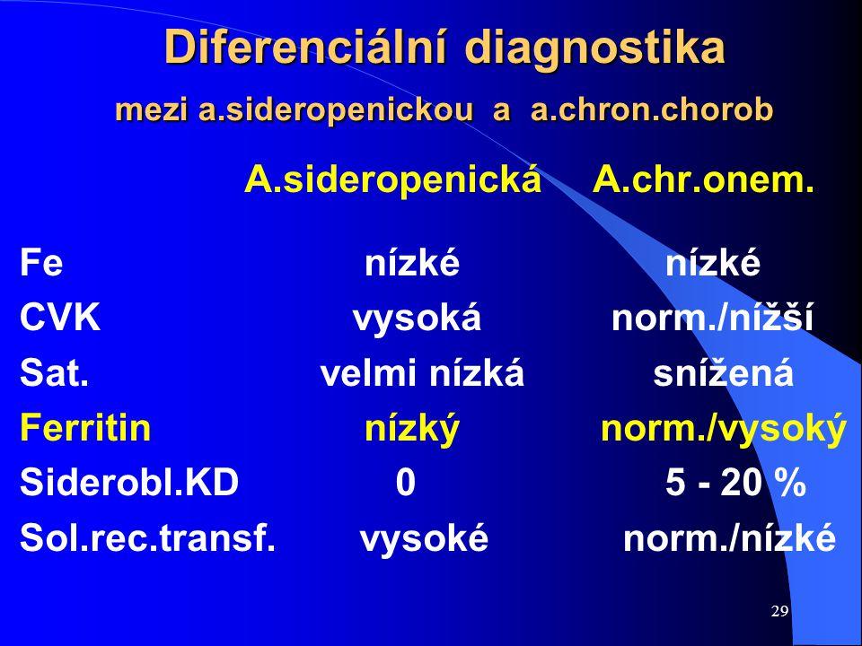 29 Diferenciální diagnostika mezi a.sideropenickou a a.chron.chorob Diferenciální diagnostika mezi a.sideropenickou a a.chron.chorob A.sideropenická A.chr.onem.