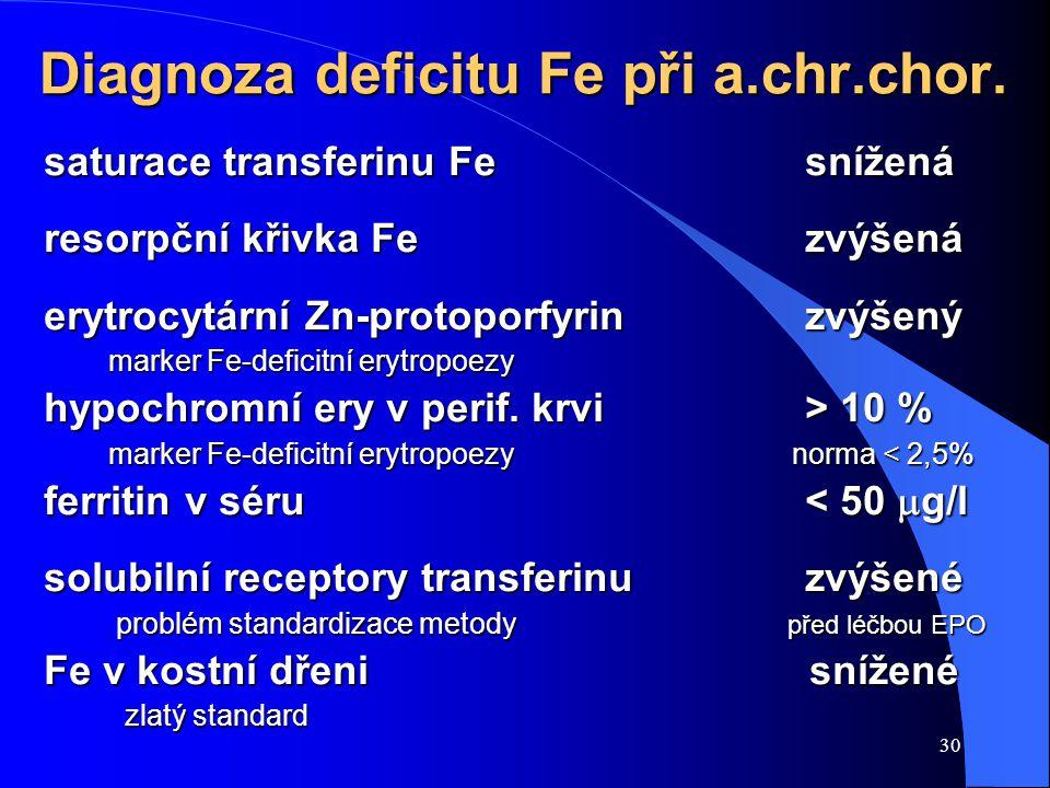30 Diagnoza deficitu Fe při a.chr.chor. saturace transferinu Fesnížená resorpční křivka Fezvýšená erytrocytární Zn-protoporfyrinzvýšený marker Fe-defi
