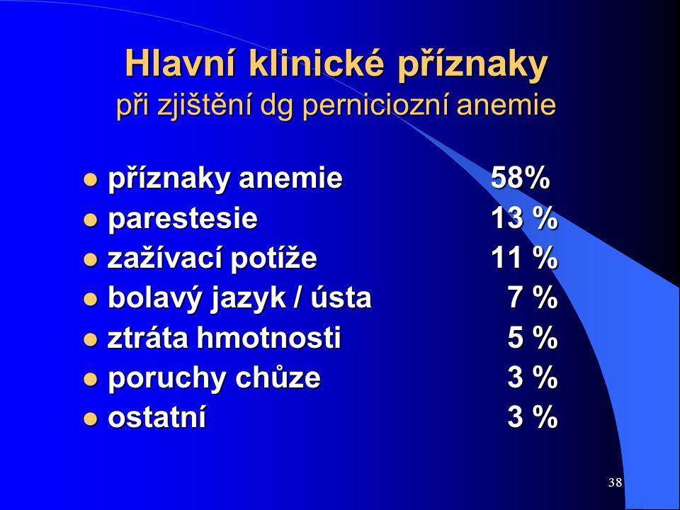 38 Hlavní klinické příznaky při zjištění dg perniciozní anemie l příznaky anemie58% l parestesie 13 % l zažívací potíže 11 % l bolavý jazyk / ústa 7 %