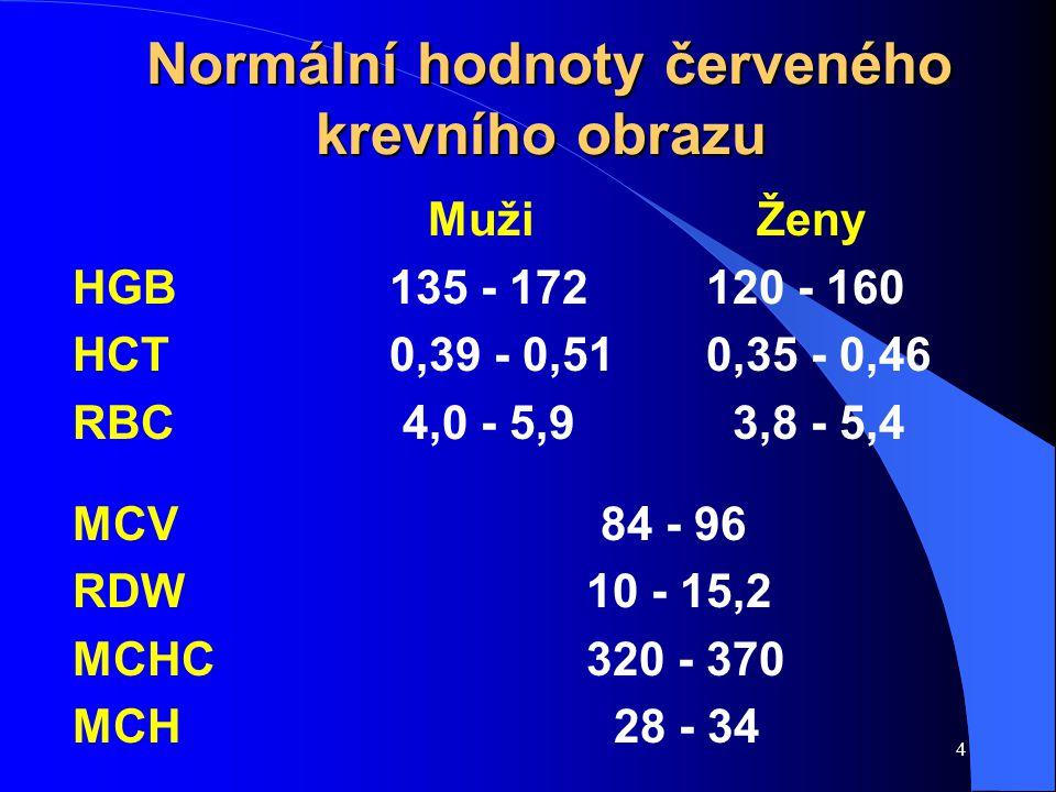 4 Normální hodnoty červeného krevního obrazu Normální hodnoty červeného krevního obrazu Muži Ženy HGB135 - 172120 - 160 HCT0,39 - 0,510,35 - 0,46 RBC 4,0 - 5,9 3,8 - 5,4 MCV84 - 96 RDW 10 - 15,2 MCHC 320 - 370 MCH 28 - 34