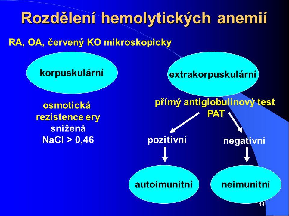 44 Rozdělení hemolytických anemií korpuskulární autoimunitní extrakorpuskulární neimunitní RA, OA, červený KO mikroskopicky přímý antiglobulinový test PAT osmotická rezistence ery snížená NaCl > 0,46 pozitivní negativní