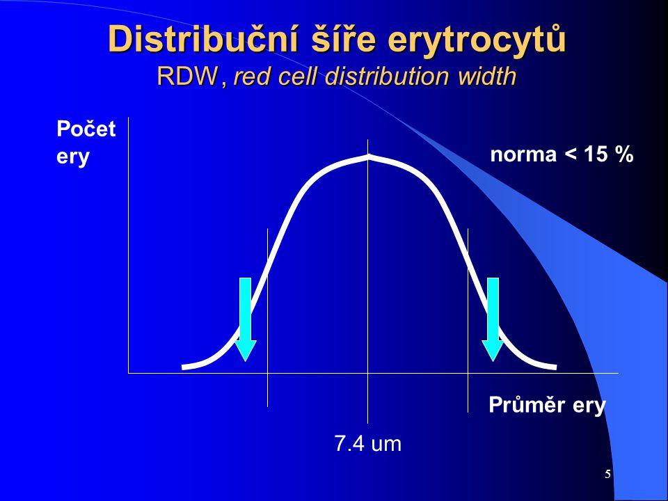 5 Distribuční šíře erytrocytů RDW, red cell distribution width 7.4 um Počet ery norma < 15 % Průměr ery