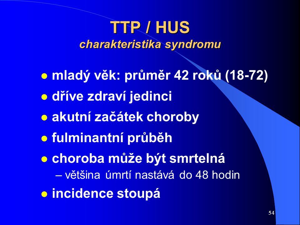 54 TTP / HUS charakteristika syndromu l mladý věk: průměr 42 roků (18-72) l dříve zdraví jedinci l akutní začátek choroby l fulminantní průběh l choroba může být smrtelná –většina úmrtí nastává do 48 hodin l incidence stoupá