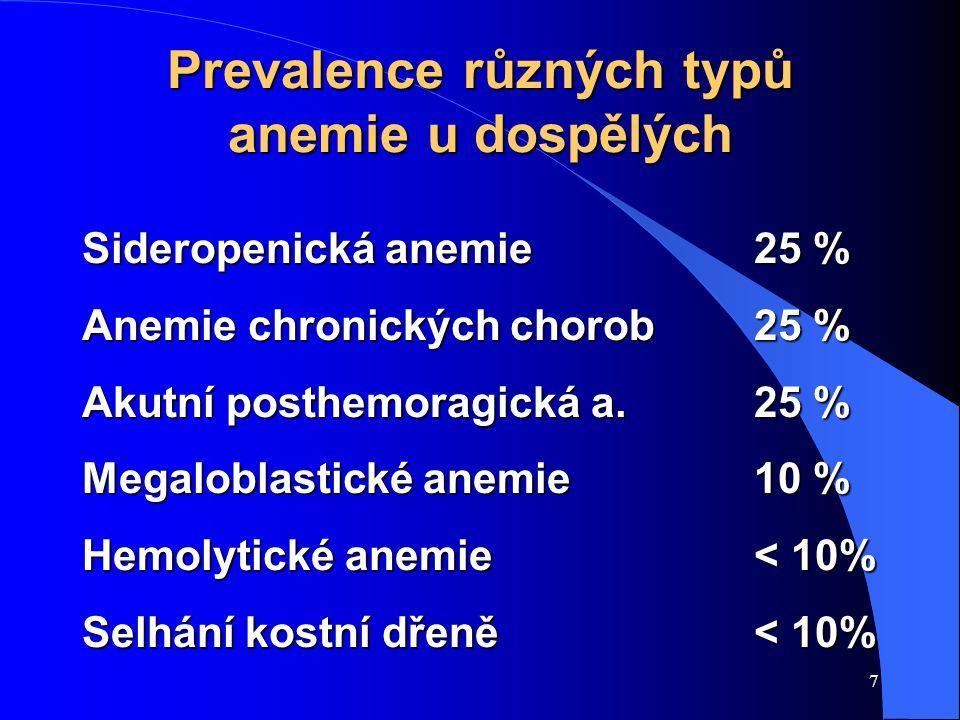 7 Prevalence různých typů anemie u dospělých Sideropenická anemie25 % Anemie chronických chorob25 % Akutní posthemoragická a.25 % Megaloblastické anemie10 % Hemolytické anemie< 10% Selhání kostní dřeně< 10%