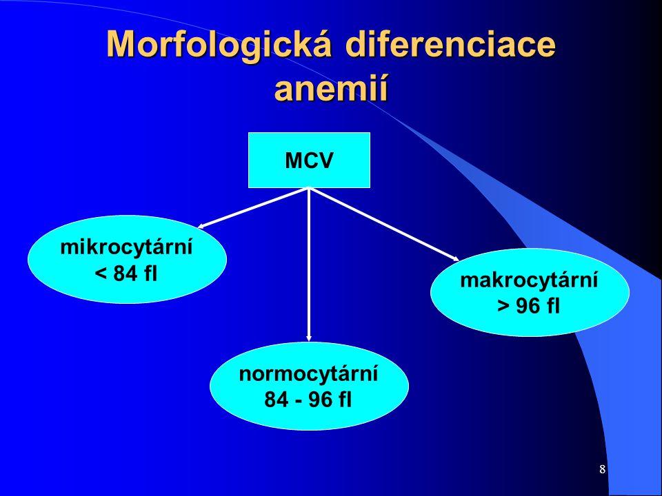 59 Těžká forma aplastické anémie nálezy v periferní krvi l granulocyty < 0,5 x 10 9 /l l retikulocyty < 1 % < 40 x 10 9 /l l trombocyty < 20 x 10 9 /l