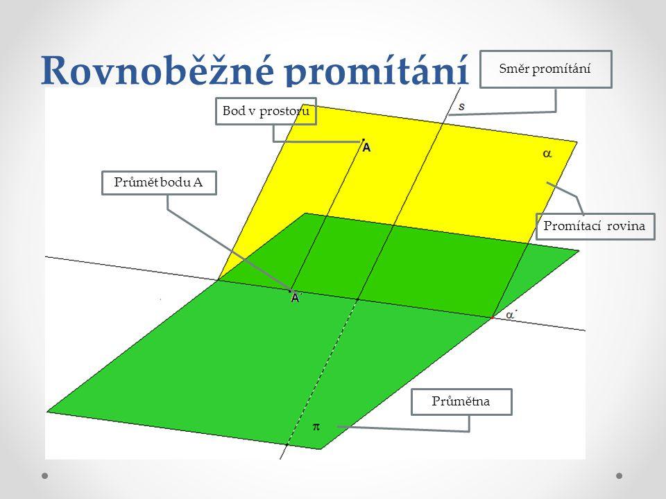 Rovnoběžné promítání Bod v prostoru Průmět bodu A Směr promítání Průmětna Promítací rovina