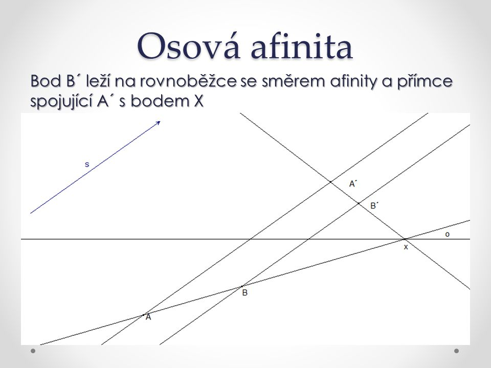 Osová afinita Body ležící na ose afinity jsou samodružné C=C´