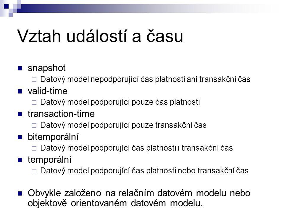Vztah událostí a času snapshot  Datový model nepodporující čas platnosti ani transakční čas valid-time  Datový model podporující pouze čas platnosti