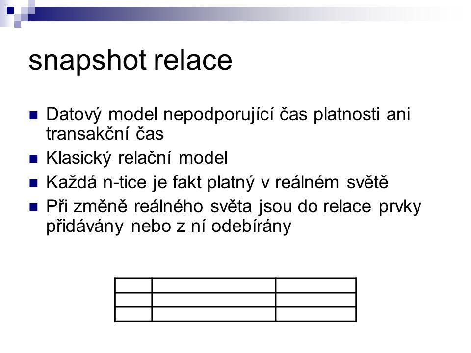snapshot relace Datový model nepodporující čas platnosti ani transakční čas Klasický relační model Každá n-tice je fakt platný v reálném světě Při změ