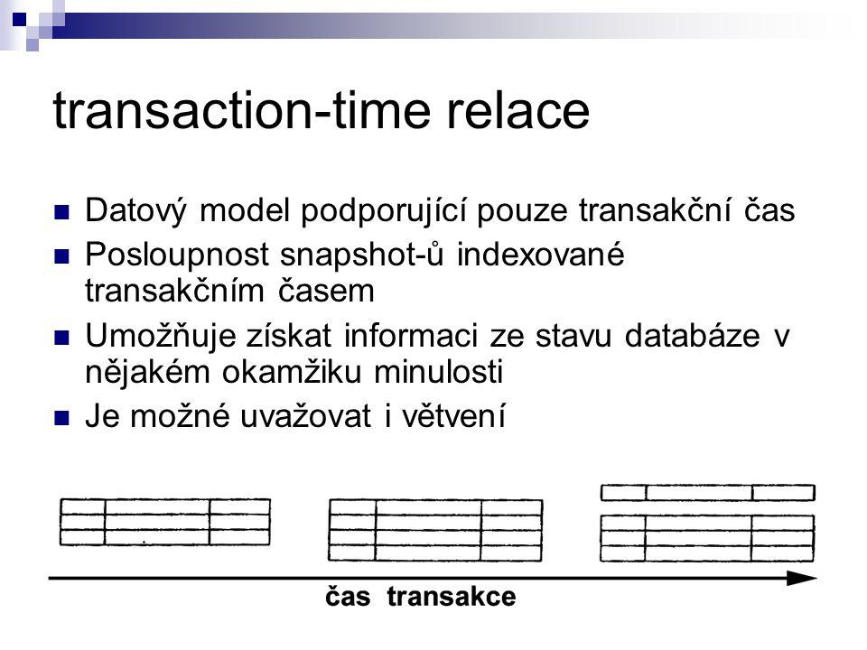 transaction-time relace Datový model podporující pouze transakční čas Posloupnost snapshot-ů indexované transakčním časem Umožňuje získat informaci ze