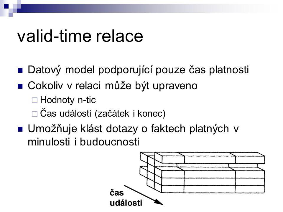 valid-time relace Datový model podporující pouze čas platnosti Cokoliv v relaci může být upraveno  Hodnoty n-tic  Čas události (začátek i konec) Umo