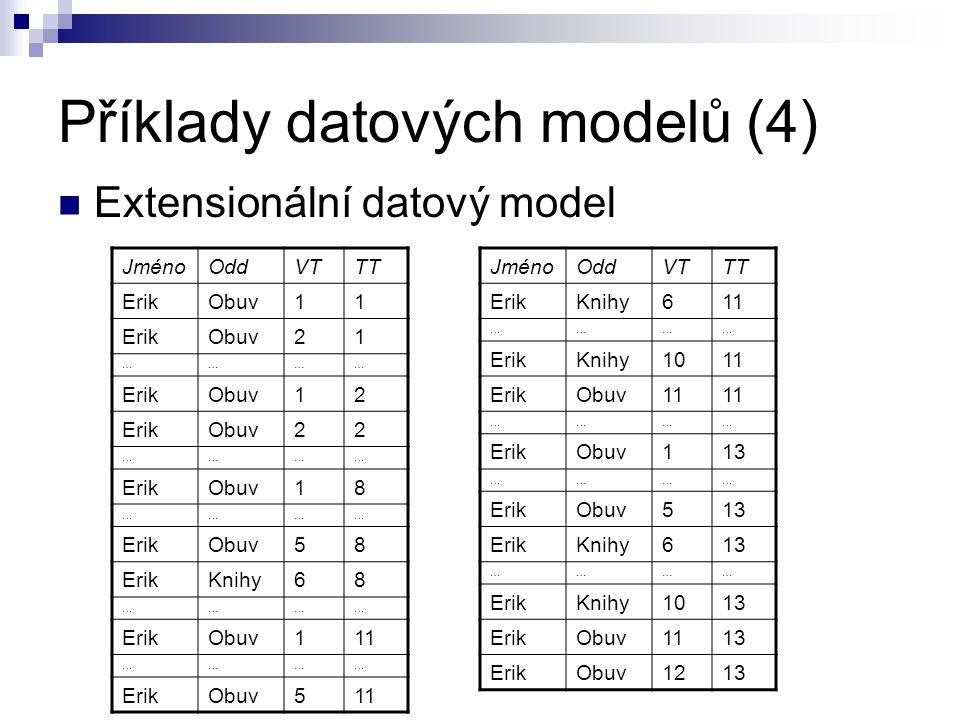 Příklady datových modelů (4) Extensionální datový model JménoOddVTTT ErikObuv11 ErikObuv21 ………… ErikObuv12 ErikObuv22 ………… ErikObuv18 ………… ErikObuv58