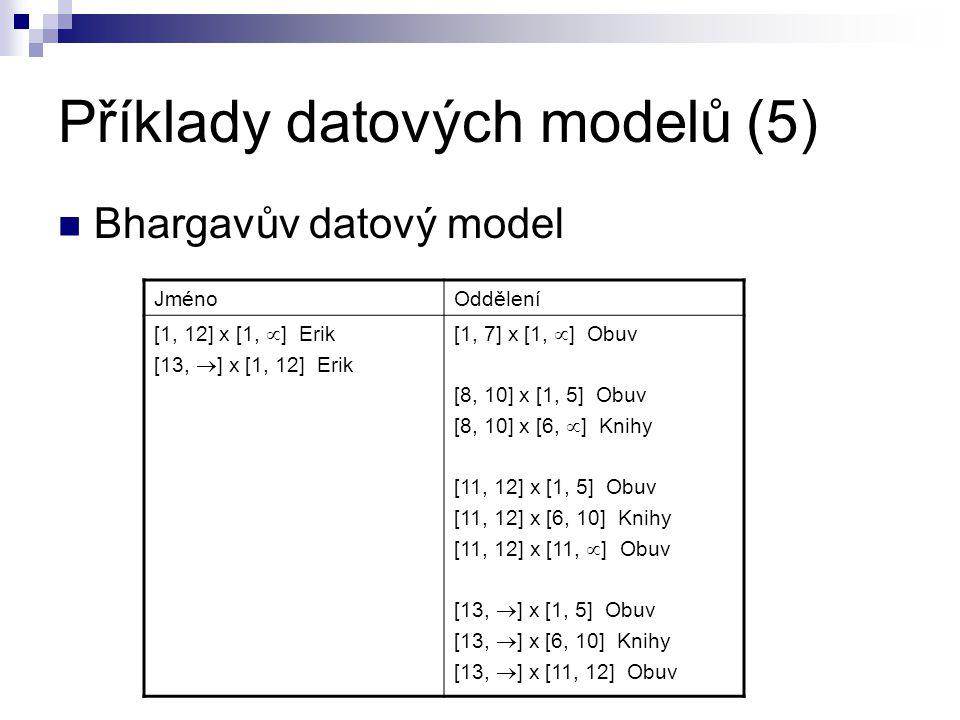 Příklady datových modelů (5) Bhargavův datový model JménoOddělení [1, 12] x [1,  ] Erik [13,  ] x [1, 12] Erik [1, 7] x [1,  ] Obuv [8, 10] x [1, 5