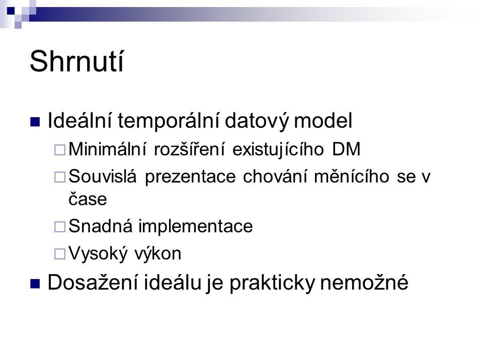 Shrnutí Ideální temporální datový model  Minimální rozšíření existujícího DM  Souvislá prezentace chování měnícího se v čase  Snadná implementace 