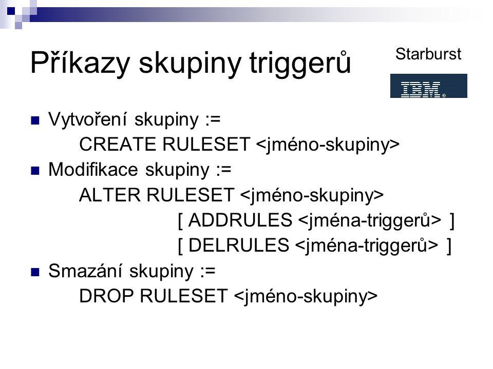 Příkazy skupiny triggerů Vytvoření skupiny := CREATE RULESET Modifikace skupiny := ALTER RULESET [ ADDRULES ] [ DELRULES ] Smazání skupiny := DROP RUL