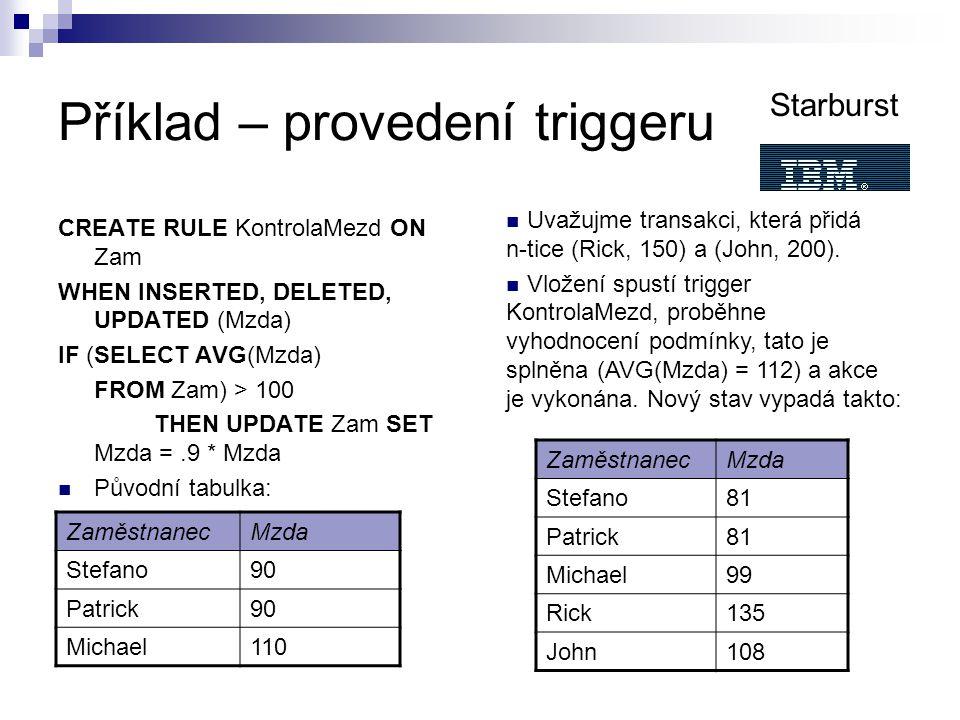 Uvažujme transakci, která přidá n-tice (Rick, 150) a (John, 200). Vložení spustí trigger KontrolaMezd, proběhne vyhodnocení podmínky, tato je splněna