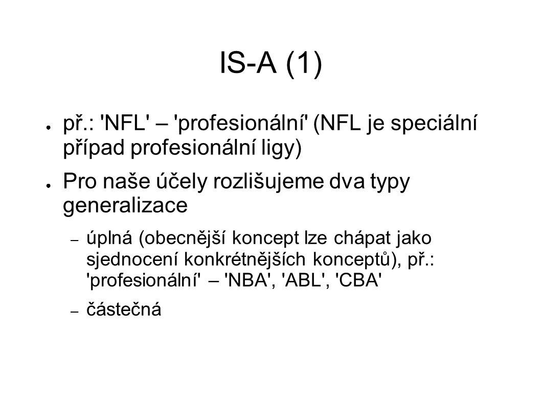 IS-A (1) ● př.: 'NFL' – 'profesionální' (NFL je speciální případ profesionální ligy) ● Pro naše účely rozlišujeme dva typy generalizace – úplná (obecn