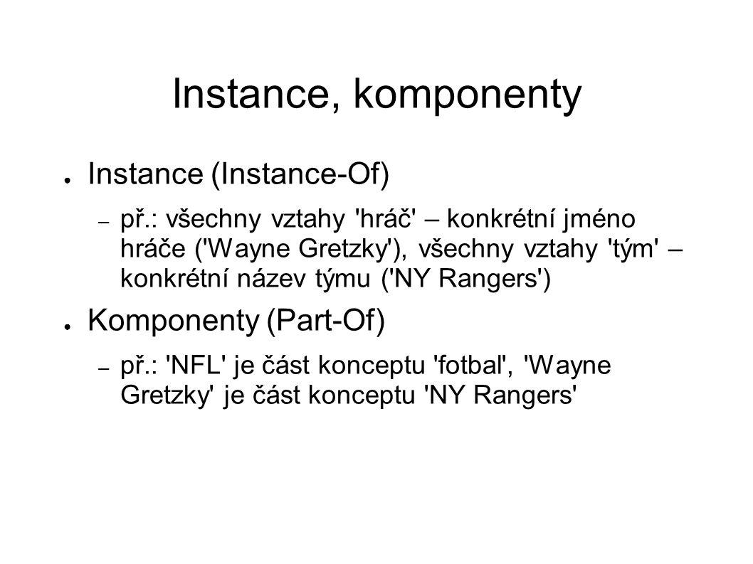 Instance, komponenty ● Instance (Instance-Of) – př.: všechny vztahy 'hráč' – konkrétní jméno hráče ('Wayne Gretzky'), všechny vztahy 'tým' – konkrétní