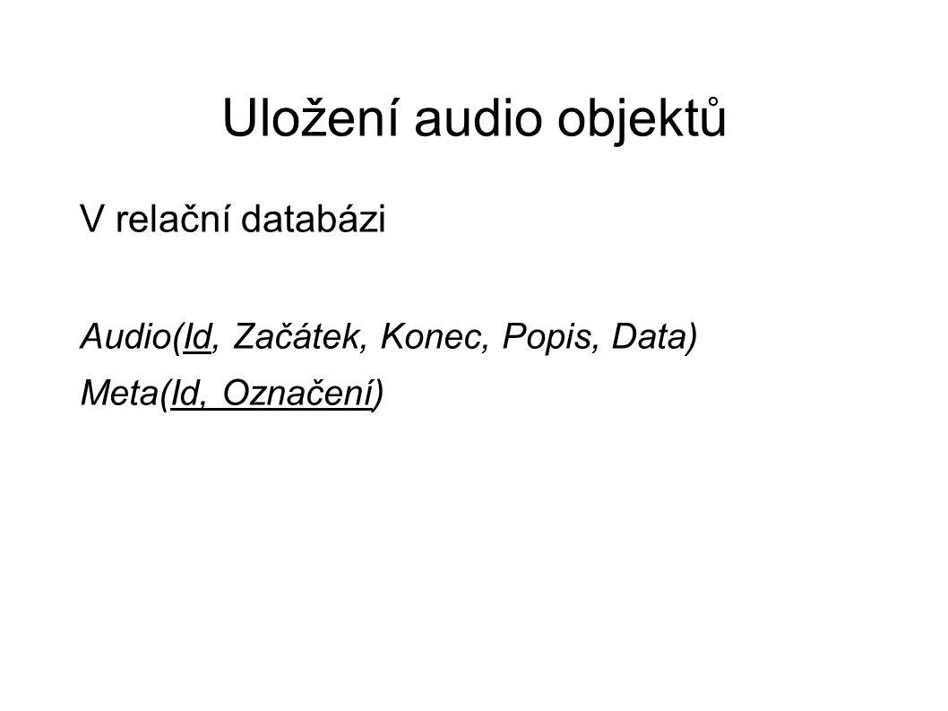 Uložení audio objektů V relační databázi Audio(Id, Začátek, Konec, Popis, Data) Meta(Id, Označení)
