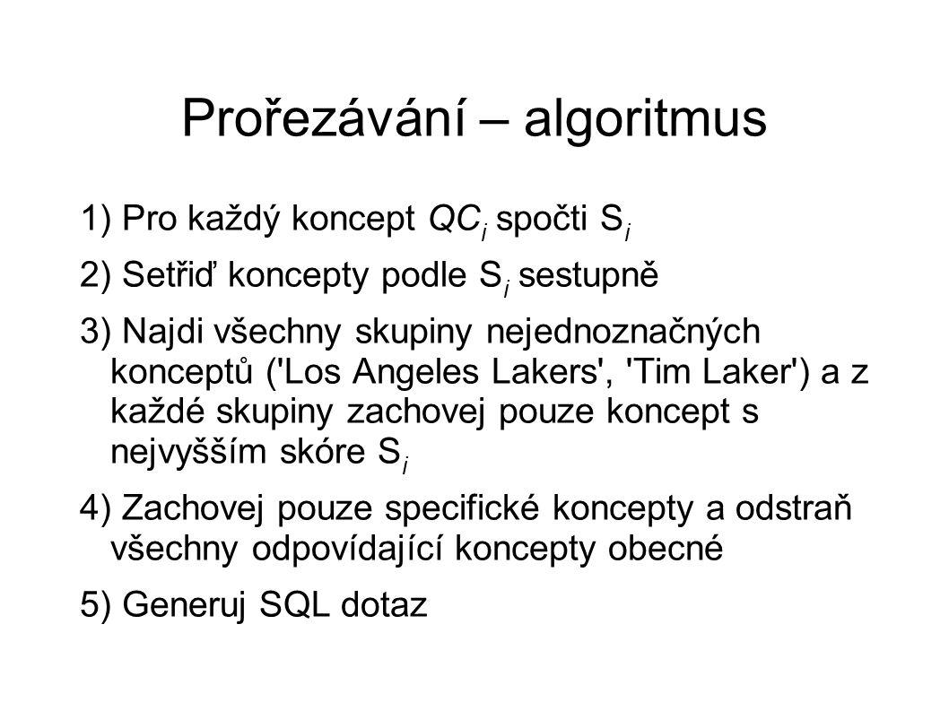 Prořezávání – algoritmus 1) Pro každý koncept QC i spočti S i 2) Setřiď koncepty podle S i sestupně 3) Najdi všechny skupiny nejednoznačných konceptů