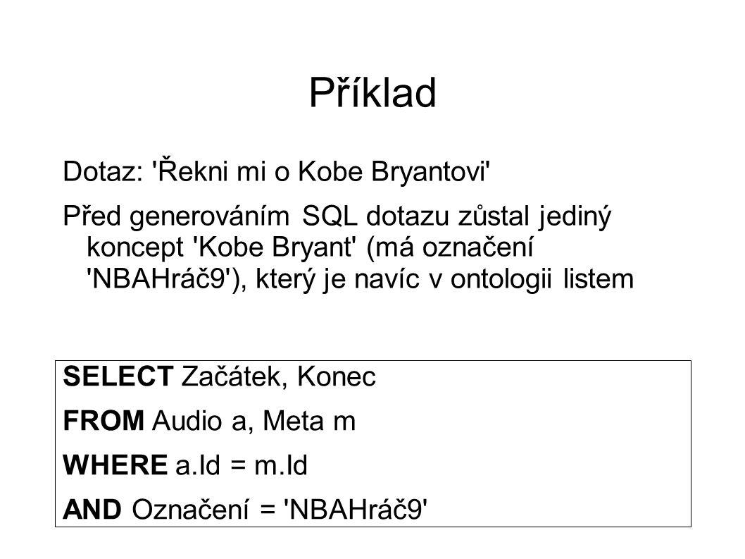 Příklad Dotaz: 'Řekni mi o Kobe Bryantovi' Před generováním SQL dotazu zůstal jediný koncept 'Kobe Bryant' (má označení 'NBAHráč9'), který je navíc v