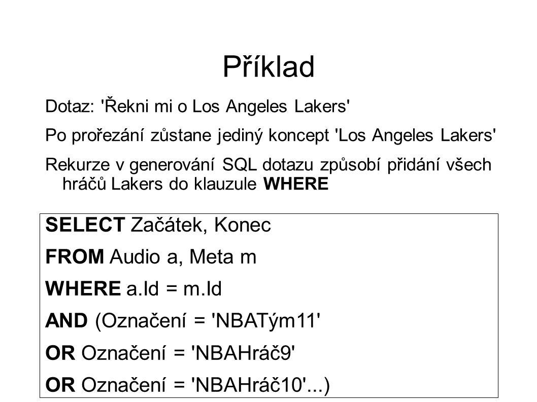Příklad Dotaz: 'Řekni mi o Los Angeles Lakers' Po prořezání zůstane jediný koncept 'Los Angeles Lakers' Rekurze v generování SQL dotazu způsobí přidán