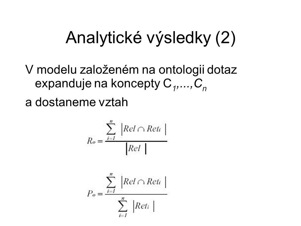 Analytické výsledky (2) V modelu založeném na ontologii dotaz expanduje na koncepty C 1,...,C n a dostaneme vztah