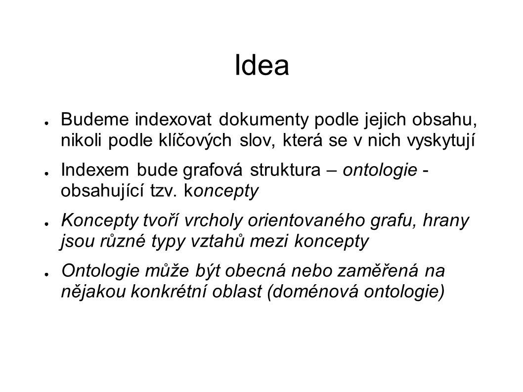 Idea ● Budeme indexovat dokumenty podle jejich obsahu, nikoli podle klíčových slov, která se v nich vyskytují ● Indexem bude grafová struktura – ontol