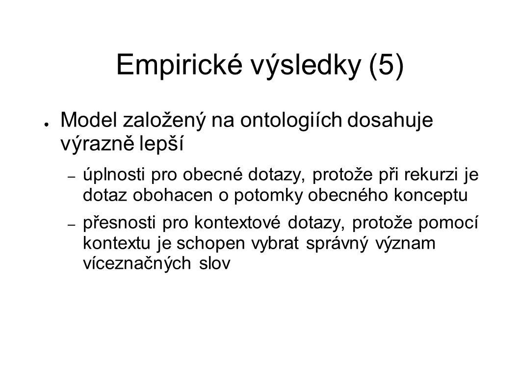 Empirické výsledky (5) ● Model založený na ontologiích dosahuje výrazně lepší – úplnosti pro obecné dotazy, protože při rekurzi je dotaz obohacen o po